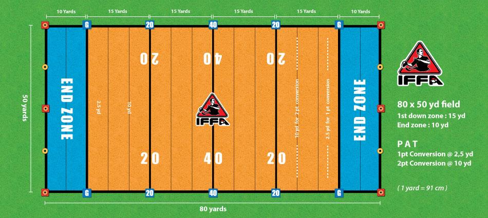 Flag Football Field Diagram